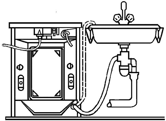 стиральной машины к