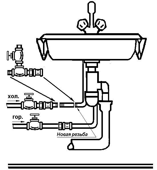 стиральной машины к сети